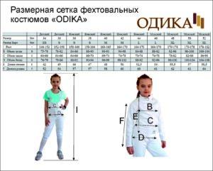 Size Odika